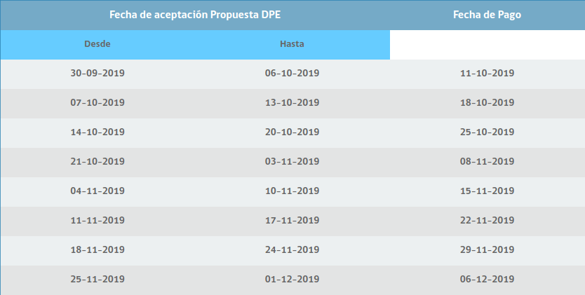 fonasa-calendario-devolucion
