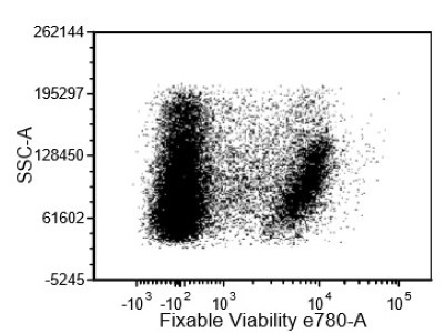 Finding the Best Flow Cytometry System for Your Needs