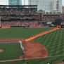 Orioles Attendance Is Up 10 2 So Far This Year