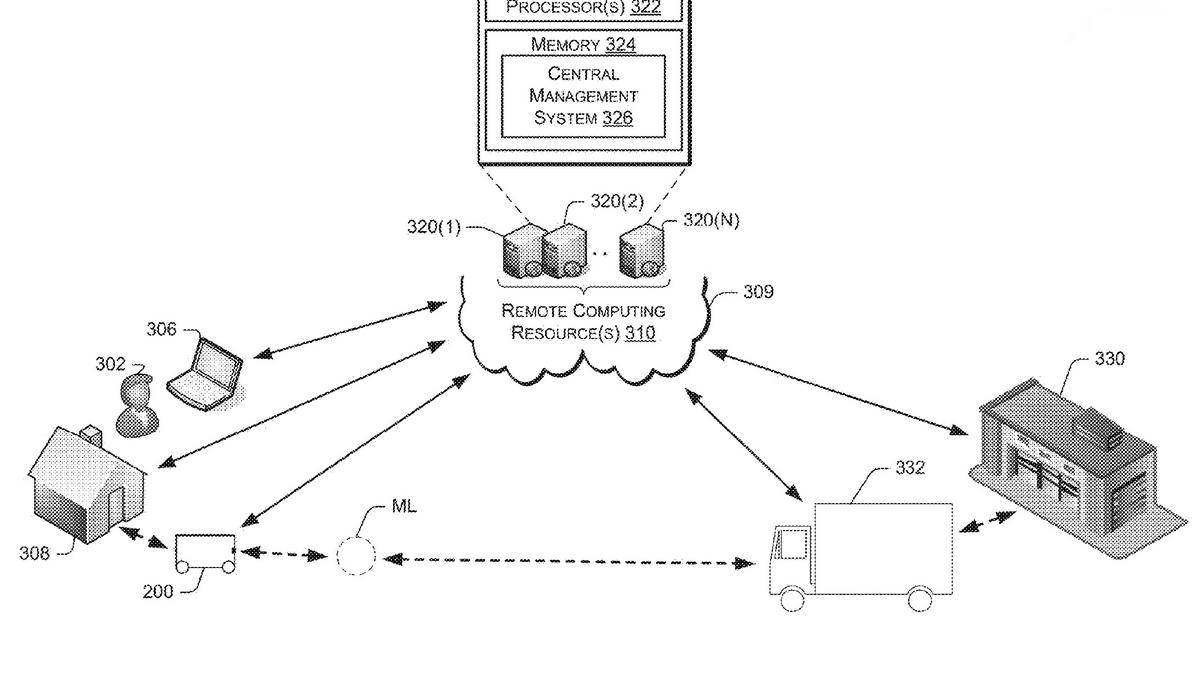 Amazon's trying to patent robotic couriers to deliver