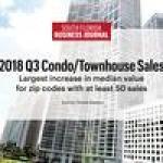 Quick Cash: Where condo prices grew fastest in South Florida (Slideshow)