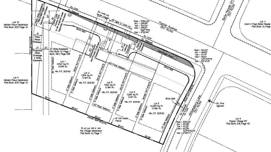 Developer Elkington plans East Memphis infill on Poplar