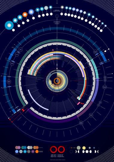 Work Okul8-Big-Bang-Timeline-Iib