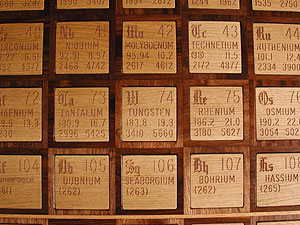 The periodic table table all the elements in carved wooden glory wolfram co founder theodore gray whose books puzzles posters vaults card decks and apps about the periodic table of elements weve featured on urtaz Choice Image