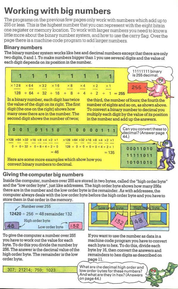 Writing machine code program