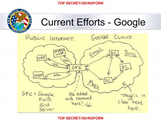 "Google security engineer on NSA: ""Fuck these guys"""