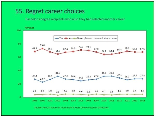 regret-career-choices-grady