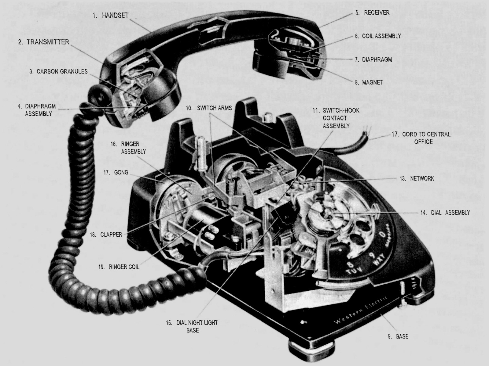 rotary phone parts diagram chinese atv wiring 110 u s tries to convict jeffrey sterling for retroactively
