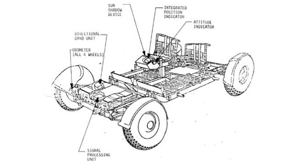 Lunar Rover operations manual for free download / Boing Boing