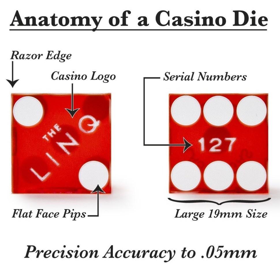 anatomy of casino die