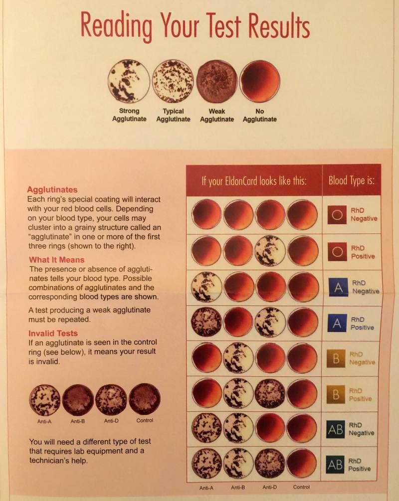 blood-test-3