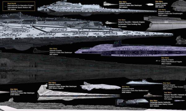 spaceship comparison chart