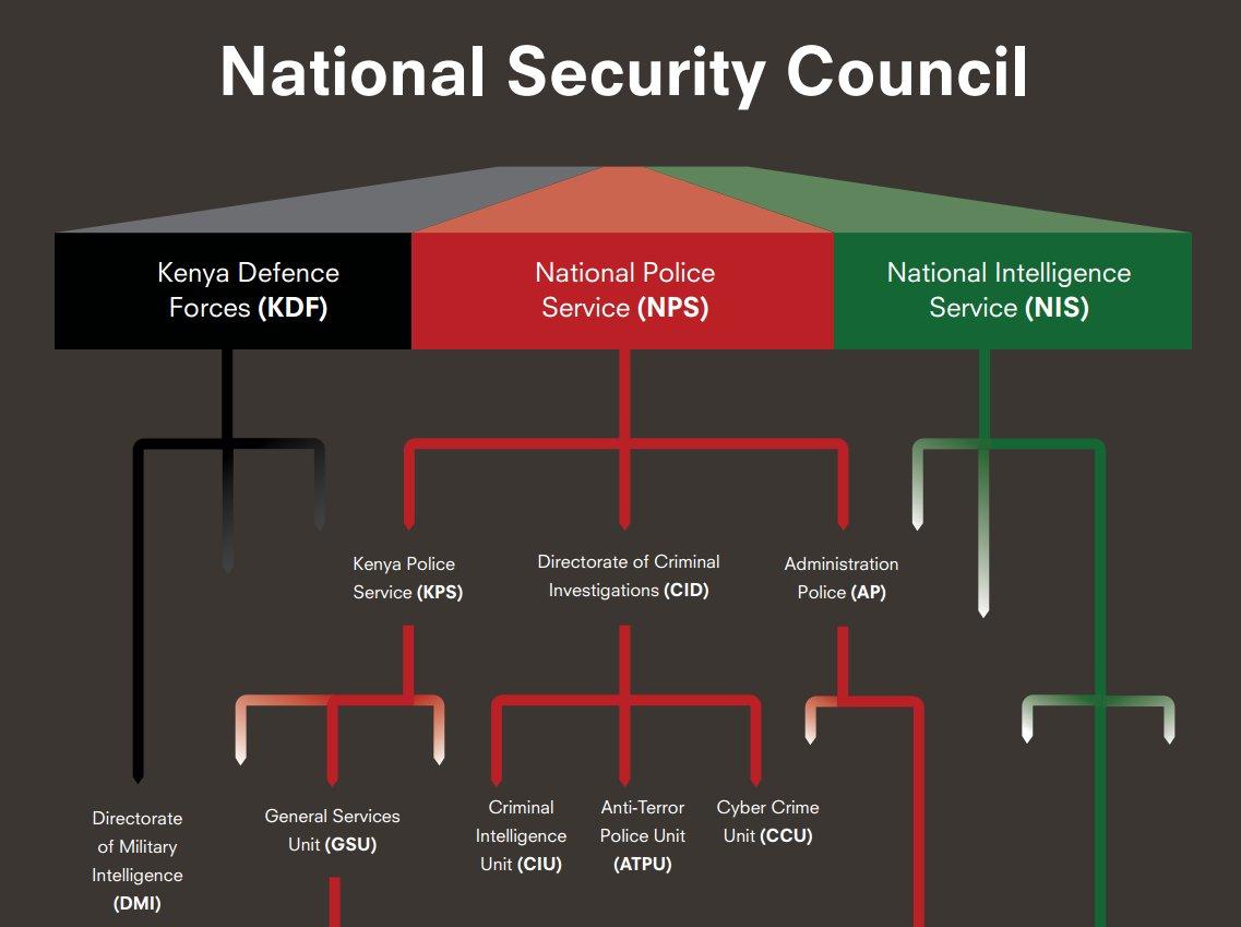 Sources of kenyan law
