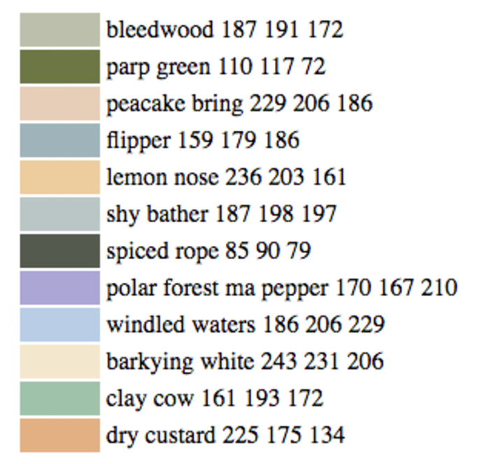 ai paint color names improving, sort of / boing boing