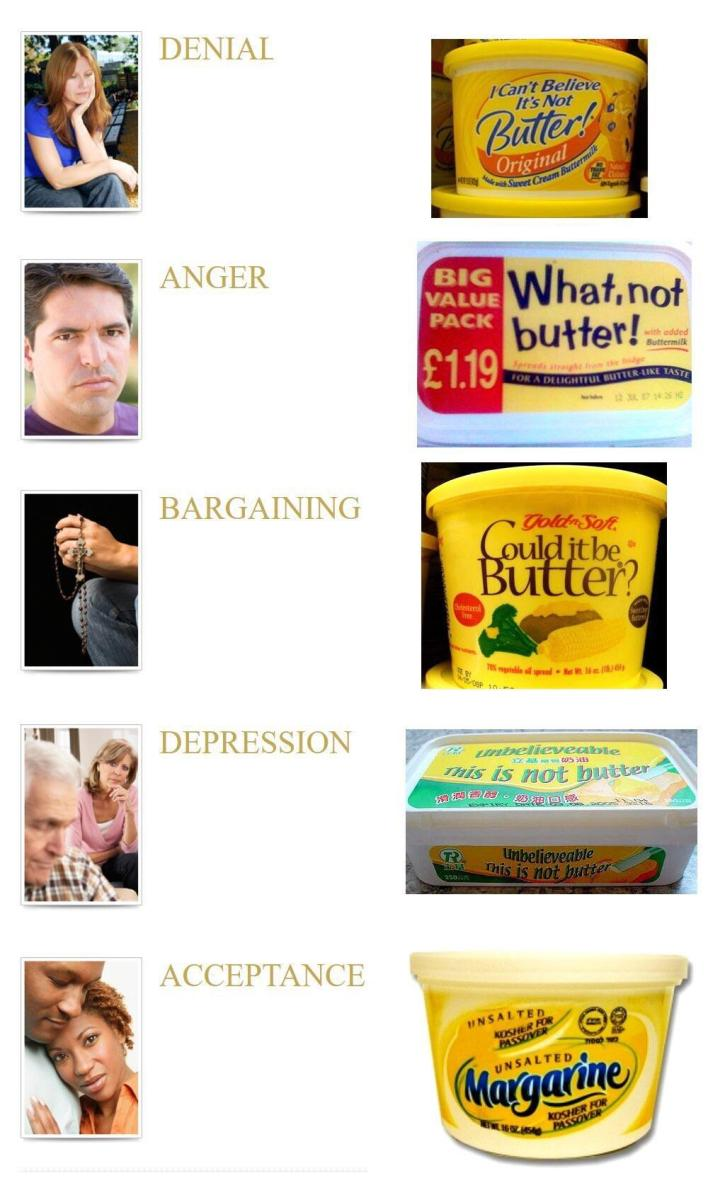 The Five Stages Of Margarine Grief Boing Boing
