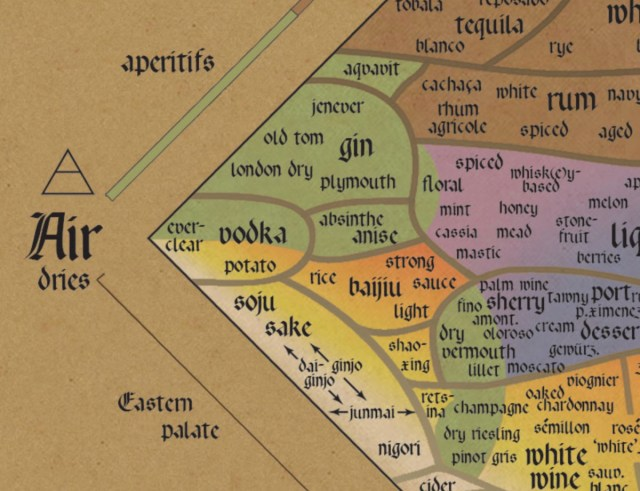 This alchemist's guide to alcoholic beverages is clever and lovely