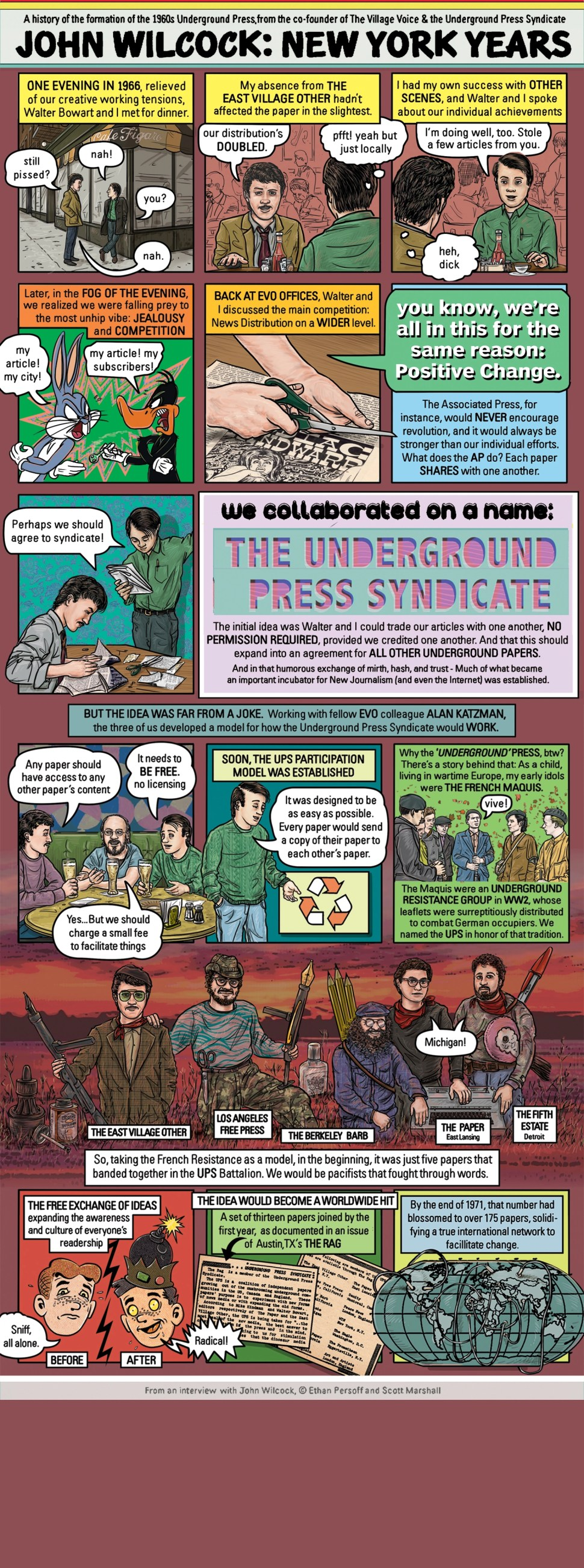 The Underground Press Syndicate (UPS)
