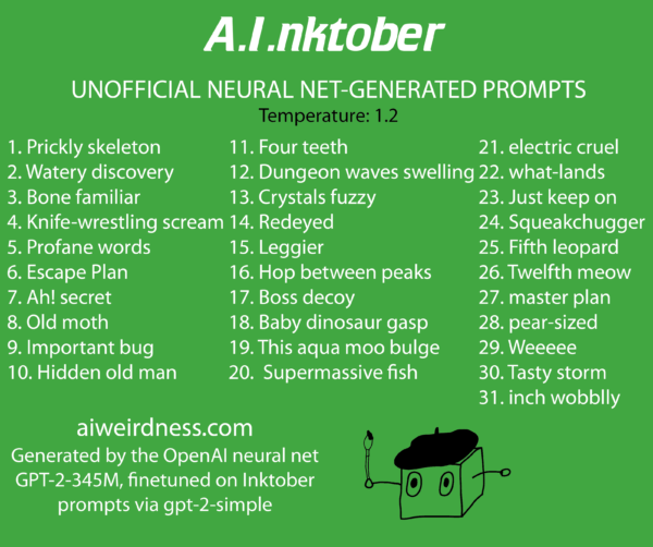 Inktober List 2020.Neural Net Generated Prompts For Inktober Boing Boing