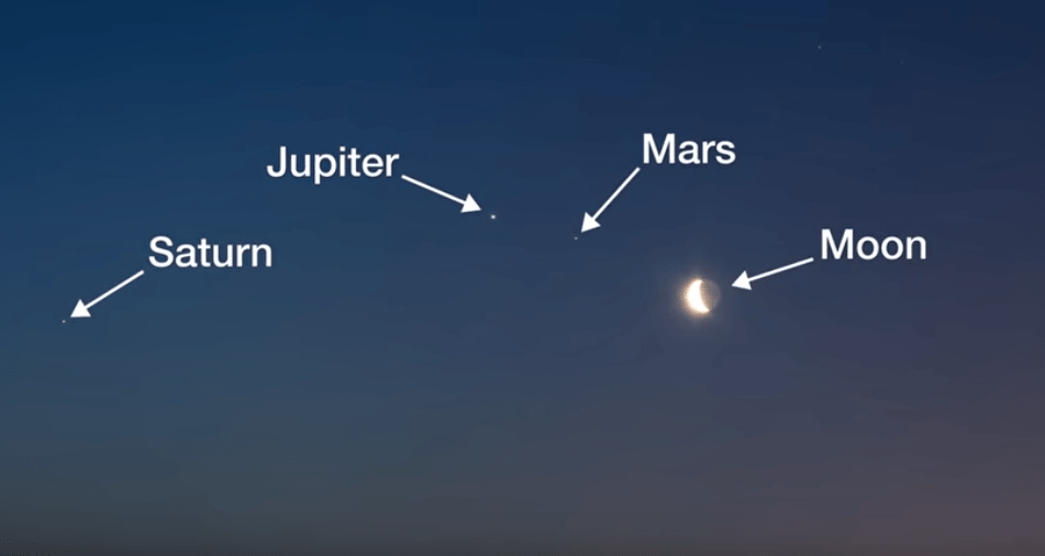 Look up: Jupiter rules the summer night | WTOP
