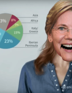 Elizabeth warren  ma using an ad for the lineage site ancestry as  play on   continually unsubstantiated claim that she is also video spoof pocahontas with breitbart rh