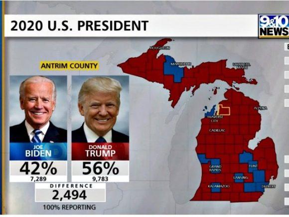 MI County Vote Flips to Trump When Software Glitch Repaired