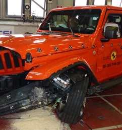 2019 jeep wrangler handed devastating 1 star euro ncap result [ 1200 x 1200 Pixel ]