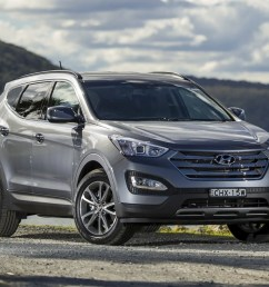 hyundai santa fe heavy duty towing kit boosts down ball rate to 150kg [ 1200 x 1200 Pixel ]