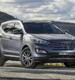 hyundai santa fe heavy duty towing kit boosts down ball rate to 150kg caradvice [ 1200 x 675 Pixel ]