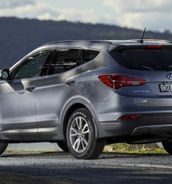 hyundai santa fe heavy duty towing kit boosts down ball rate to 150kg caradvice [ 1600 x 815 Pixel ]