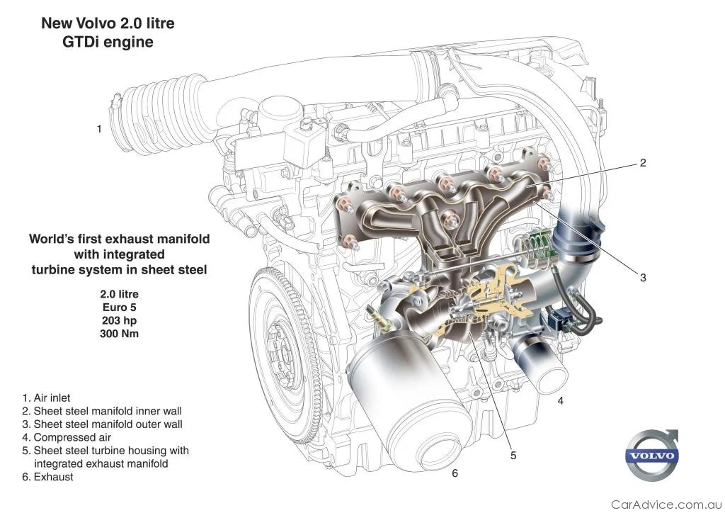 Volvo to introduce new 2.0 GTDi direct-injection engine