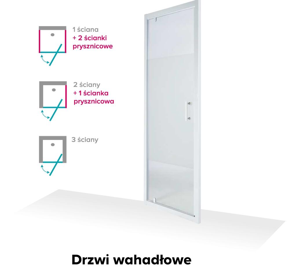 Drzwi Wahadlowe Castorama