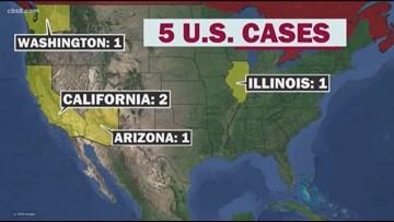 CDC testing potential San Diego coronavirus case   cbs8.com