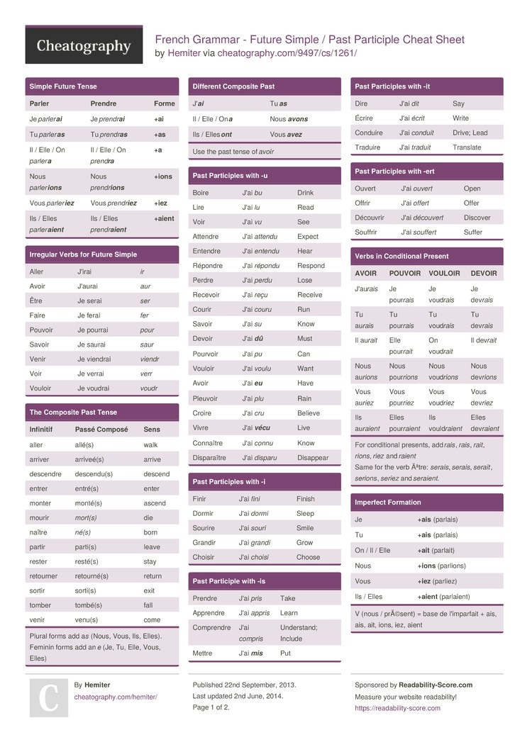 Que Tu Aies Ou Ais : French, Grammar, Future, Simple, Participle, Cheat, Sheet, Hemiter, Download, Cheatography, Cheatography.com:, Sheets, Every, Occasion