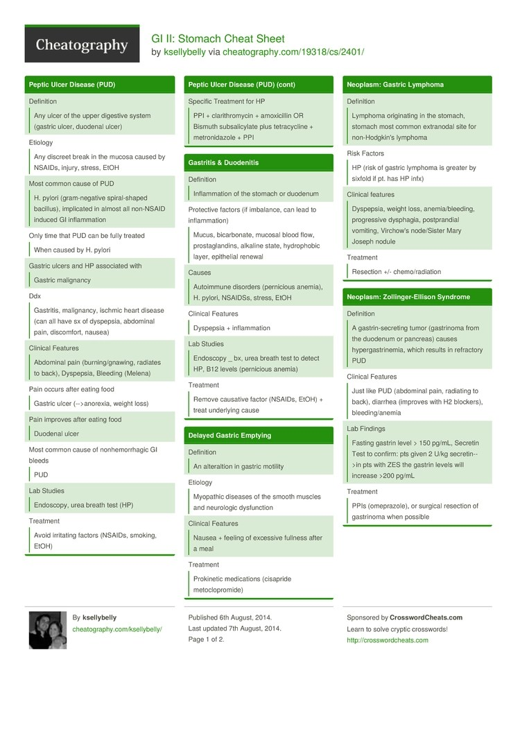GI II Stomach Cheat Sheet by ksellybelly  Download free