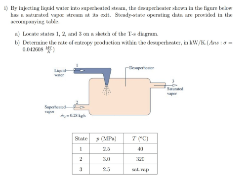 small resolution of i by injecting liquid water into superheated steam the desuperheater shown in the figure