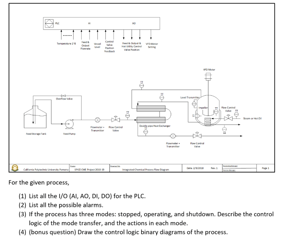 medium resolution of plc ao al feed sse valve outut control feed output vfd motor hot utlity control