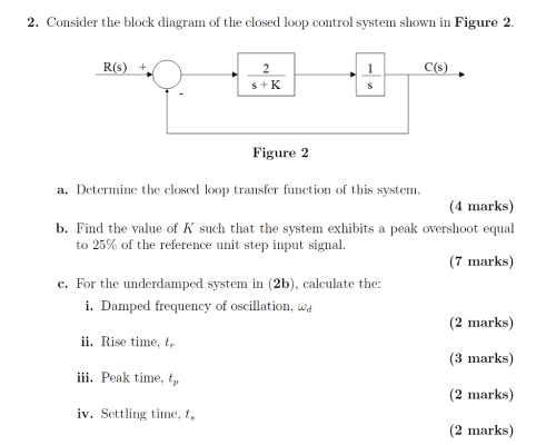 small resolution of consider the block diagram of the closed loop control system shown in figure 2