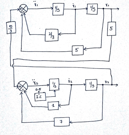 small resolution of what are the state space matrices a b c and d of this block diagram lo 3 5 12 0 5 1 c 1