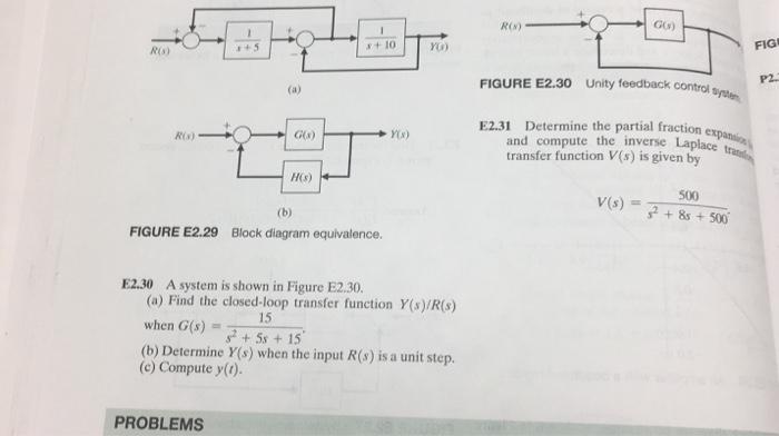 Solved: FIGI S+ 10 Ys) R(s) P2. FIGURE E2.30 Unity Feedbac