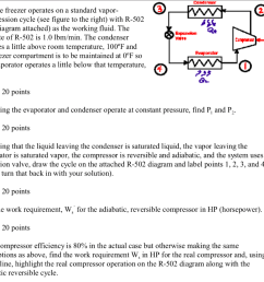 candense a home freezer operates on a standard vapor compression cycle see figure to [ 1024 x 913 Pixel ]