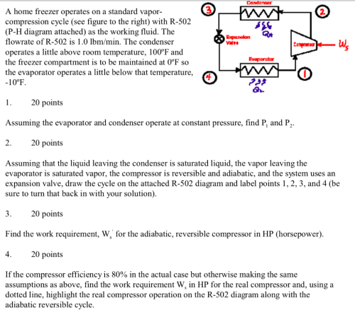 small resolution of candense a home freezer operates on a standard vapor compression cycle see figure to