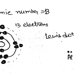 Electron Dot Diagram For Al Dual Voice Coil Wiring Solved Draw The Lewis Structure Chegg Com Ar Er