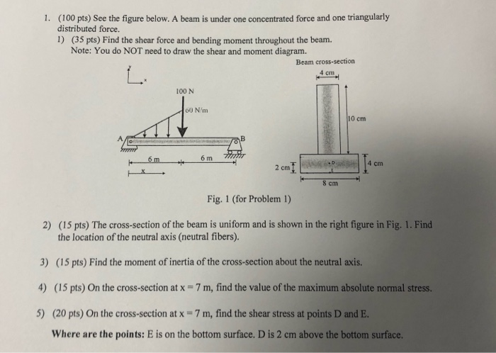 Moment Diagram And Elastic Line Figure 3 3 3 20 Bending Moment Diagram