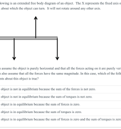 question the following is an extended free body diagram of an object the x represents the fixed axis of rotation about which the object can turn  [ 1024 x 891 Pixel ]