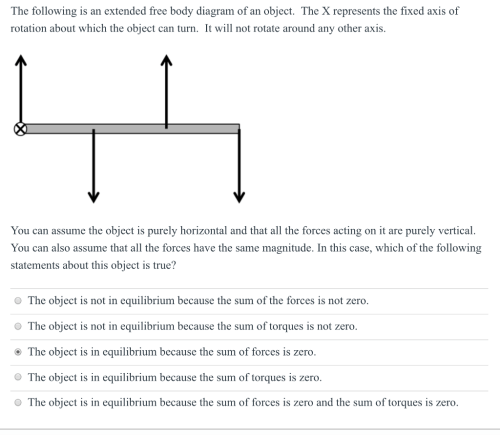 small resolution of question the following is an extended free body diagram of an object the x represents the fixed axis of rotation about which the object can turn