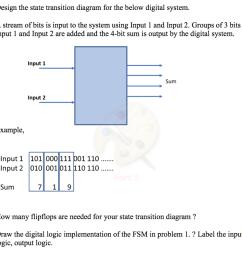 expert answer [ 1024 x 907 Pixel ]