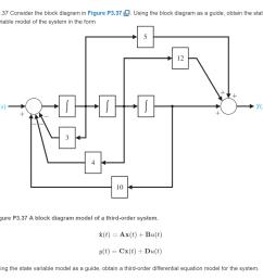 p3 37 consider the block diagram in figure p3 37d using the block [ 1024 x 990 Pixel ]