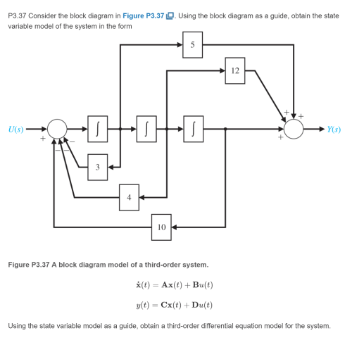small resolution of p3 37 consider the block diagram in figure p3 37d using the block