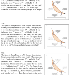 tb4 the figure to the right shows a pv diagram for a standard carnot gas cycle [ 802 x 1024 Pixel ]