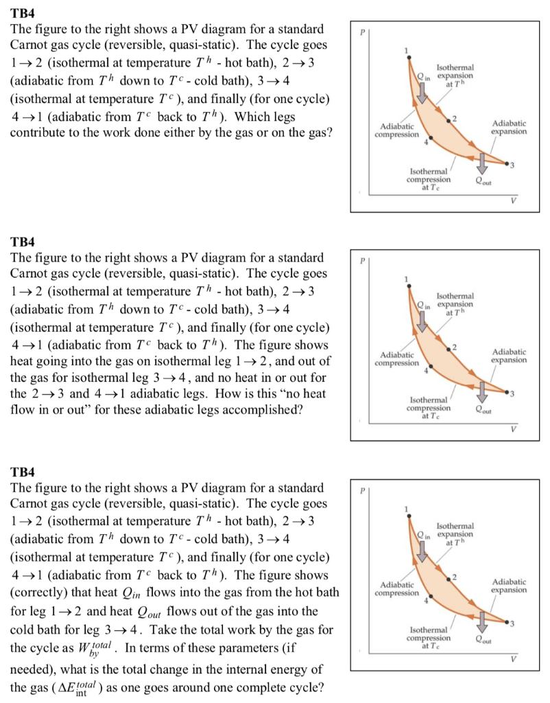 hight resolution of tb4 the figure to the right shows a pv diagram for a standard carnot gas cycle